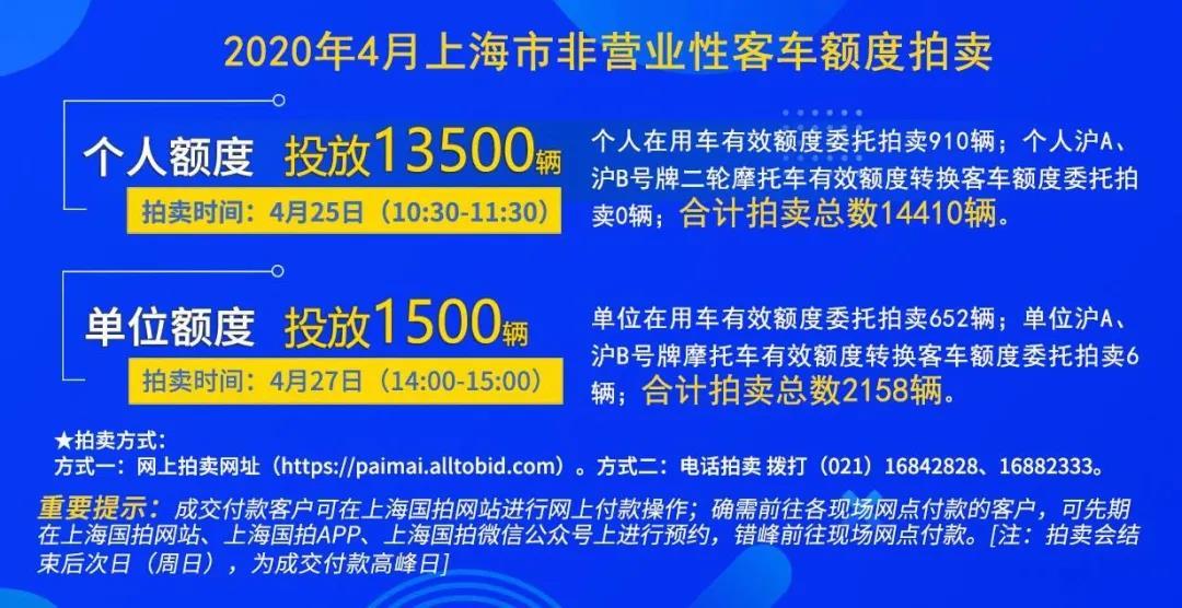 2014年5月拍牌攻略_20年04月上海拍牌日期25日-拍牌新闻-拍牌攻略_秦风沪牌